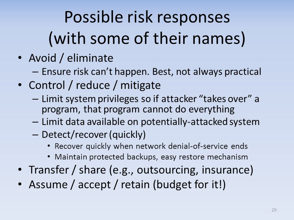 Possible risk responses (with some of their names)