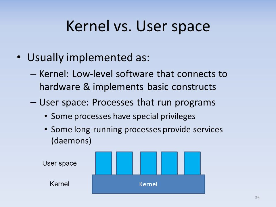 Kernel vs. User space Usually implemented as: