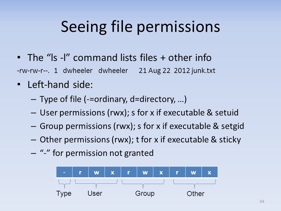 Seeing file permissions