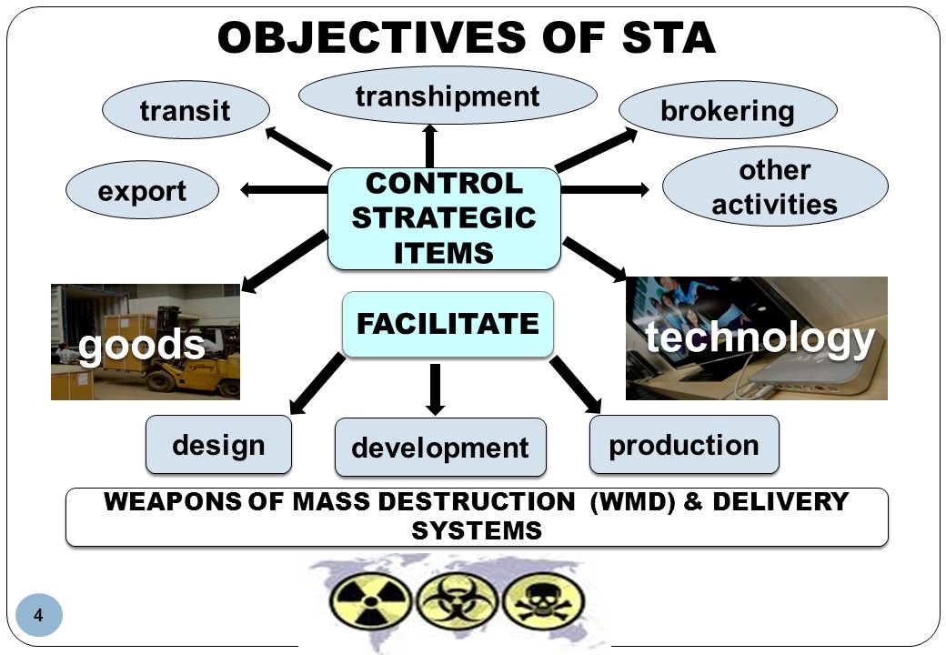 OBJECTIVES OF STA technology goods transhipment transit brokering