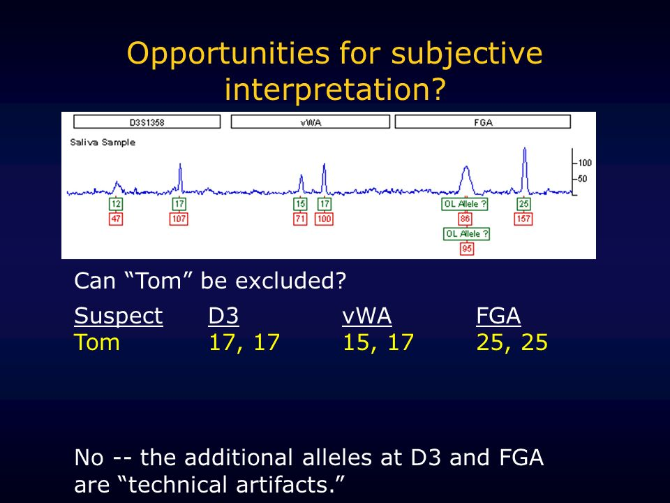 Opportunities for subjective interpretation