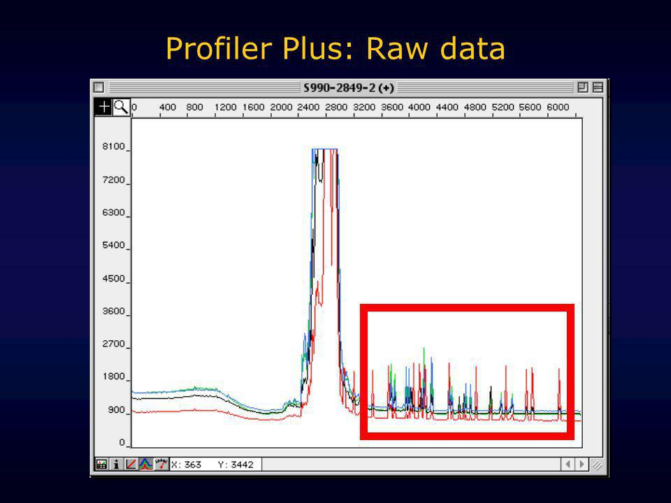 Profiler Plus: Raw data