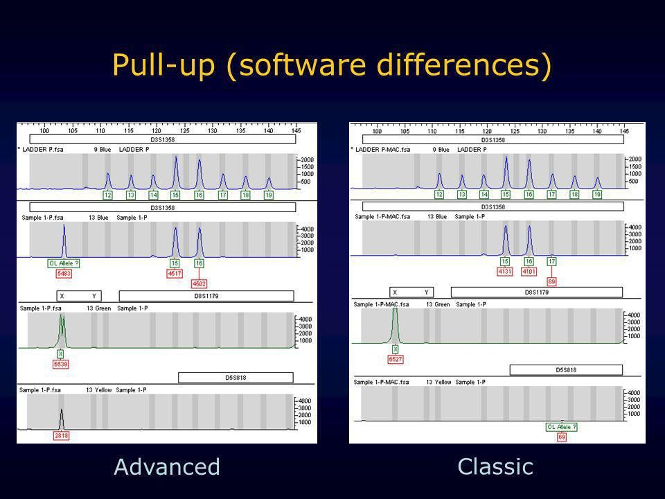 Pull-up (software differences)
