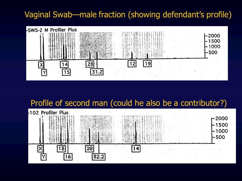 Vaginal Swab—male fraction (showing defendant's profile)