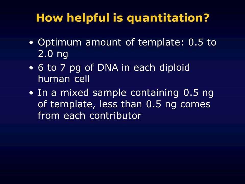 How helpful is quantitation