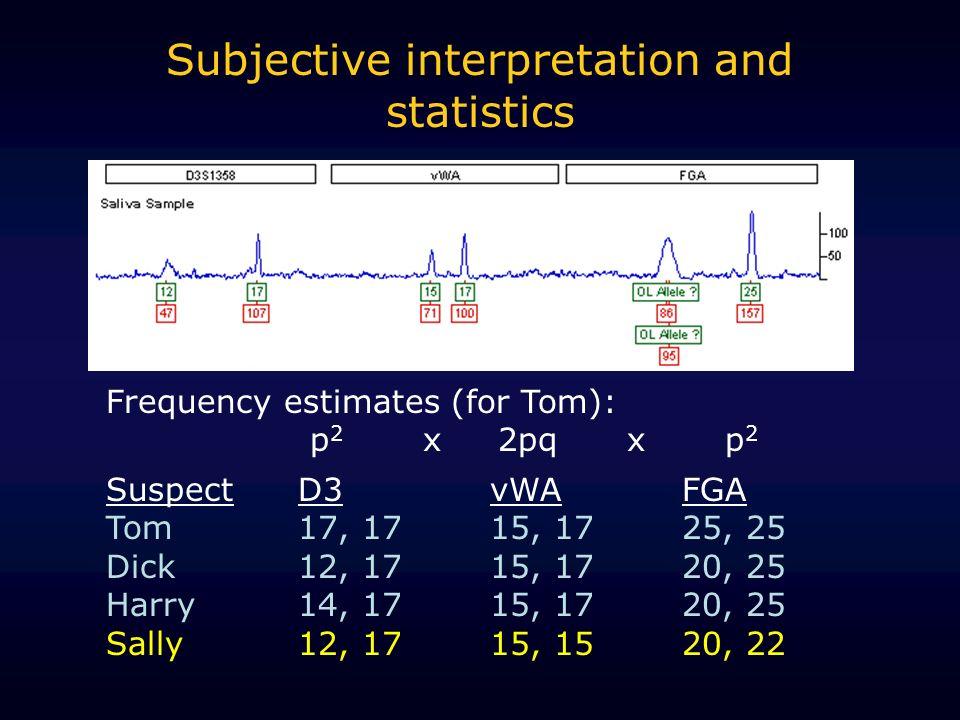 Subjective interpretation and statistics