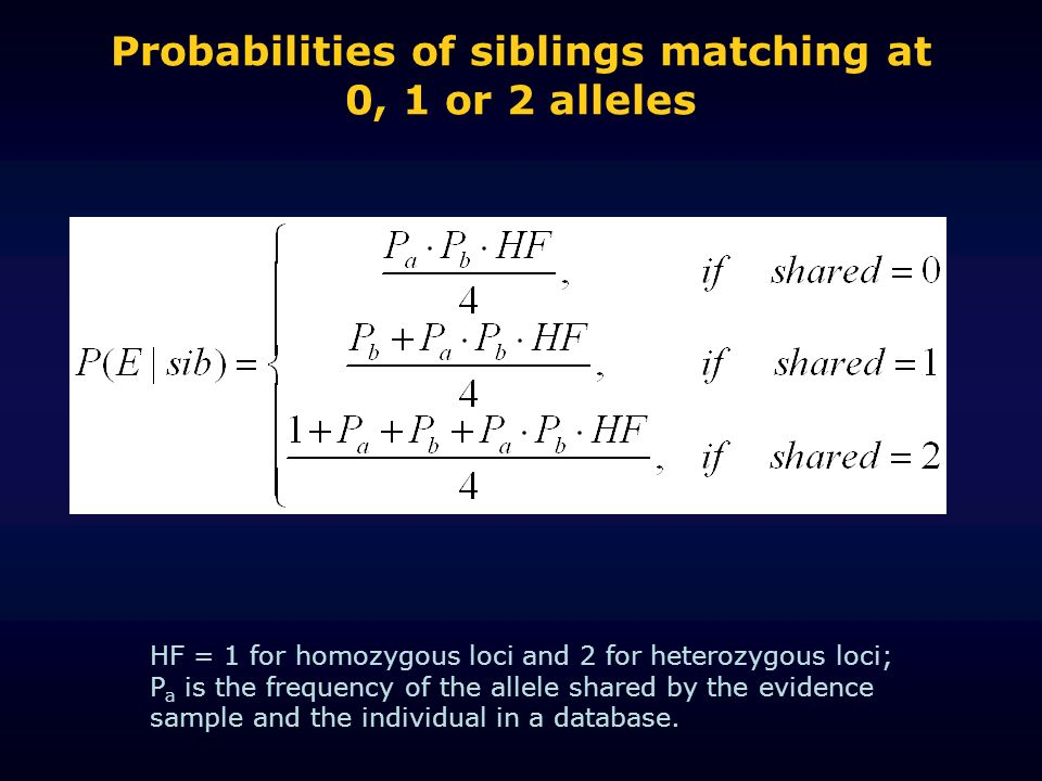 Probabilities of siblings matching at 0, 1 or 2 alleles