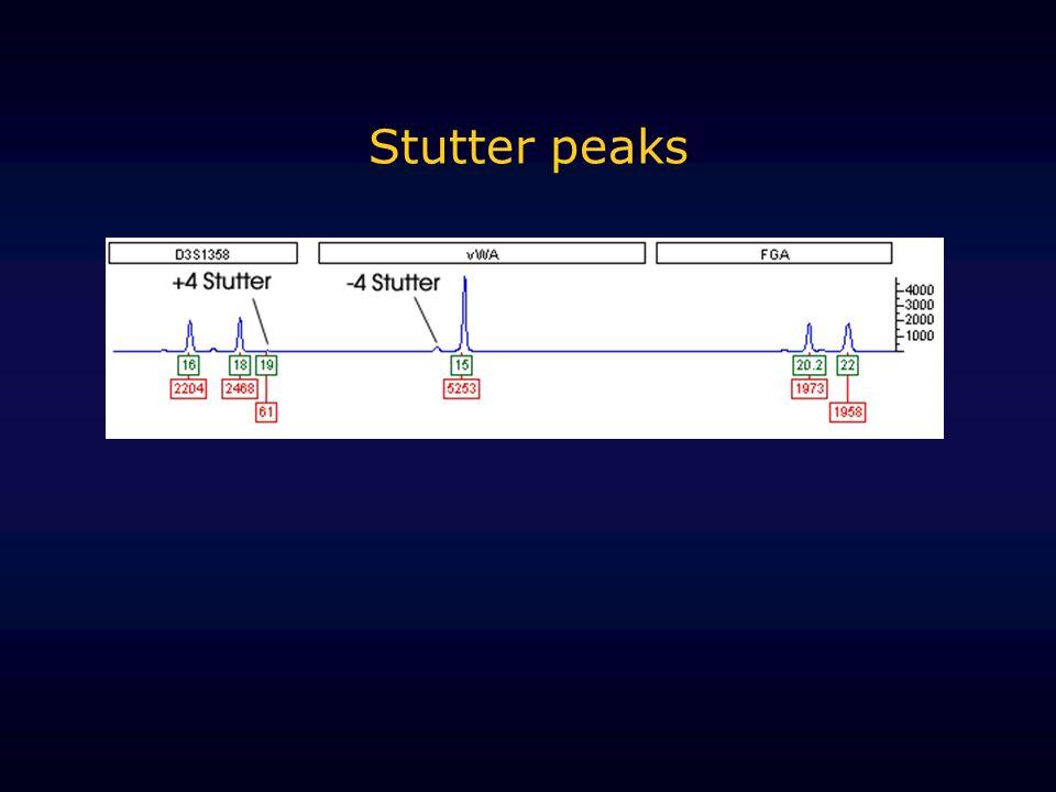 Stutter peaks