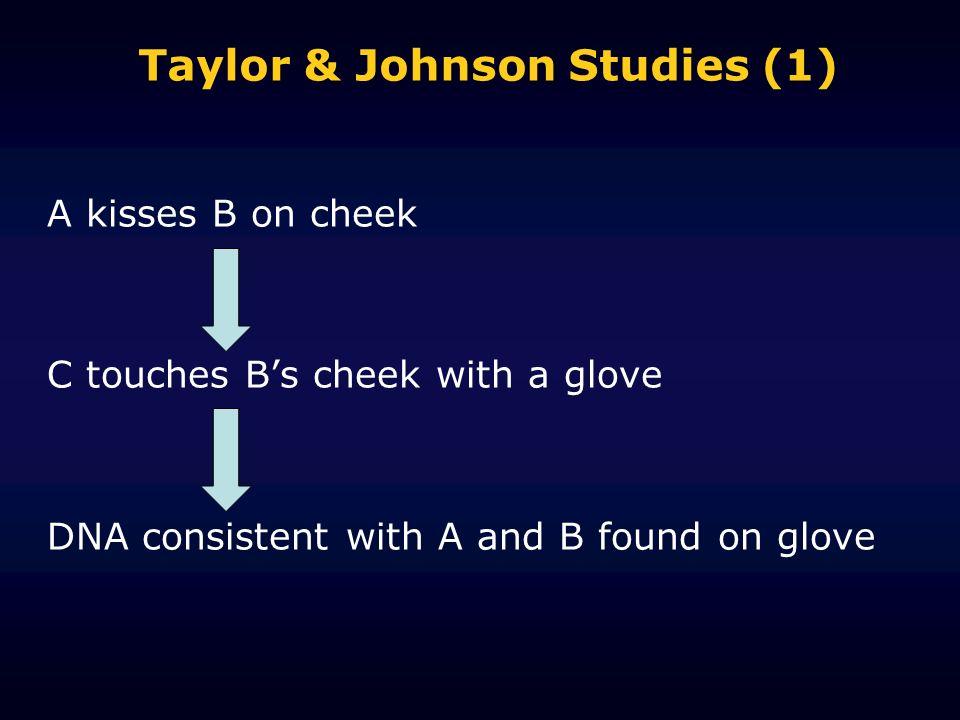 Taylor & Johnson Studies (1)