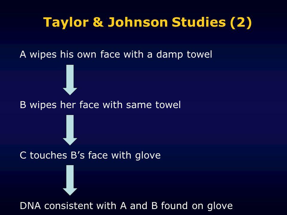 Taylor & Johnson Studies (2)