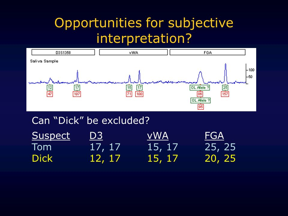 Opportunities for subjective interpretation