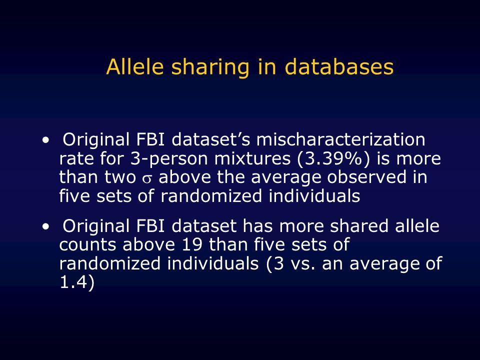 Allele sharing in databases