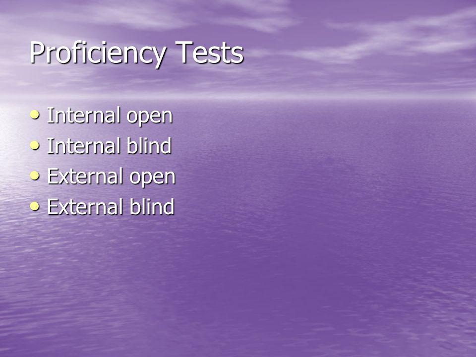 Proficiency Tests Internal open Internal blind External open