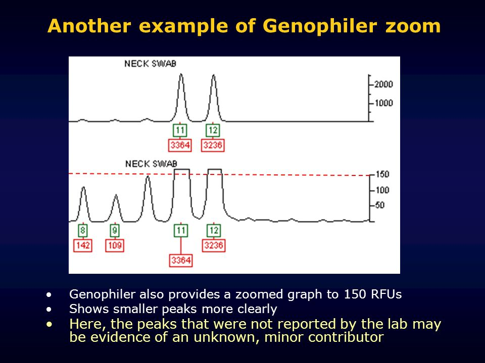 Another example of Genophiler zoom