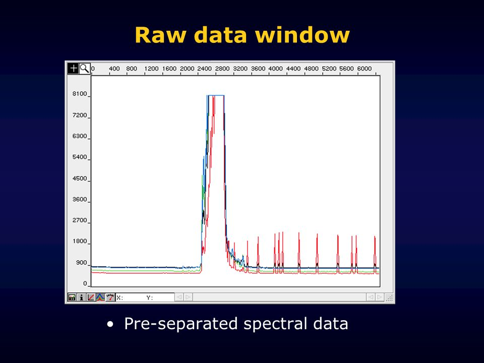Raw data window Pre-separated spectral data