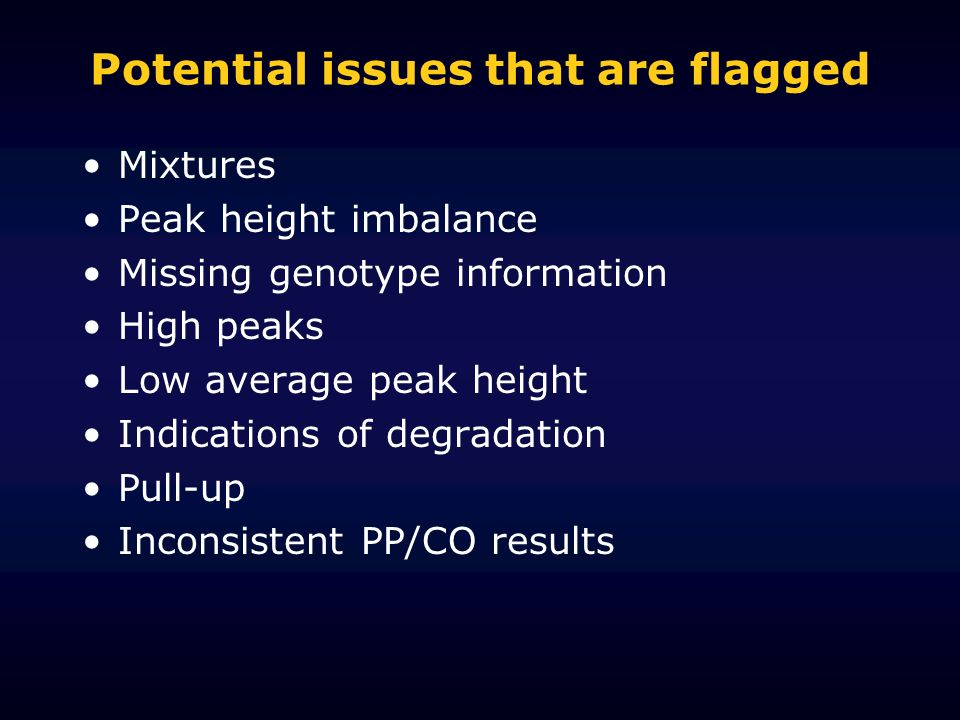 Potential issues that are flagged