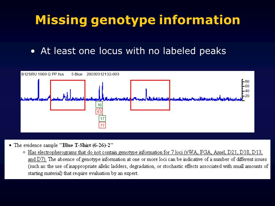 Missing genotype information