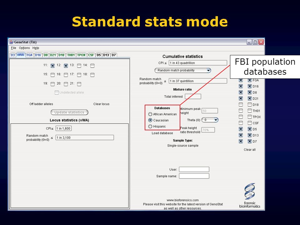 FBI population databases