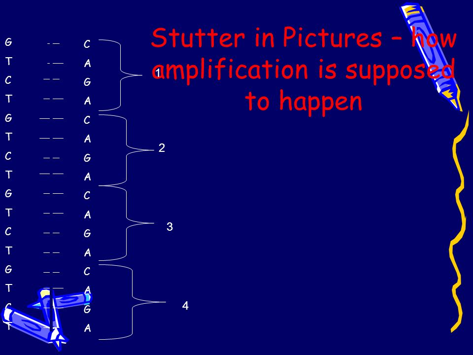Stutter in Pictures – how amplification is supposed to happen