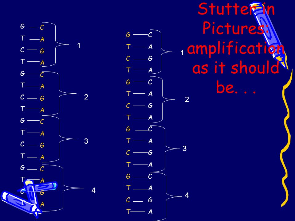Stutter in Pictures: amplification as it should be. . .