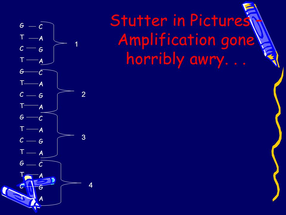 Stutter in Pictures – Amplification gone horribly awry. . .