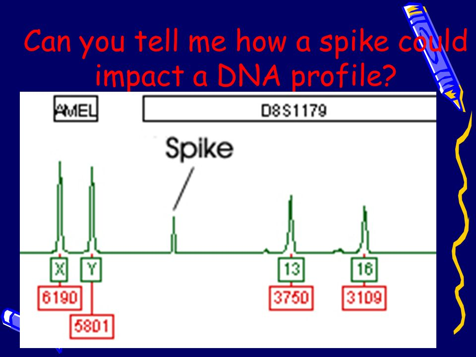 Can you tell me how a spike could impact a DNA profile