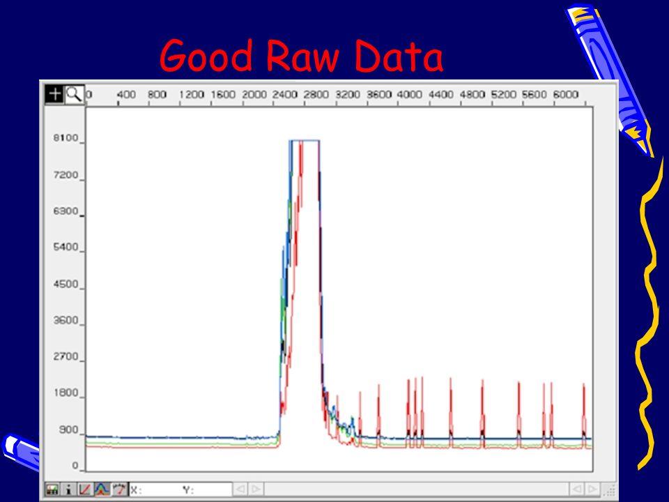 Good Raw Data