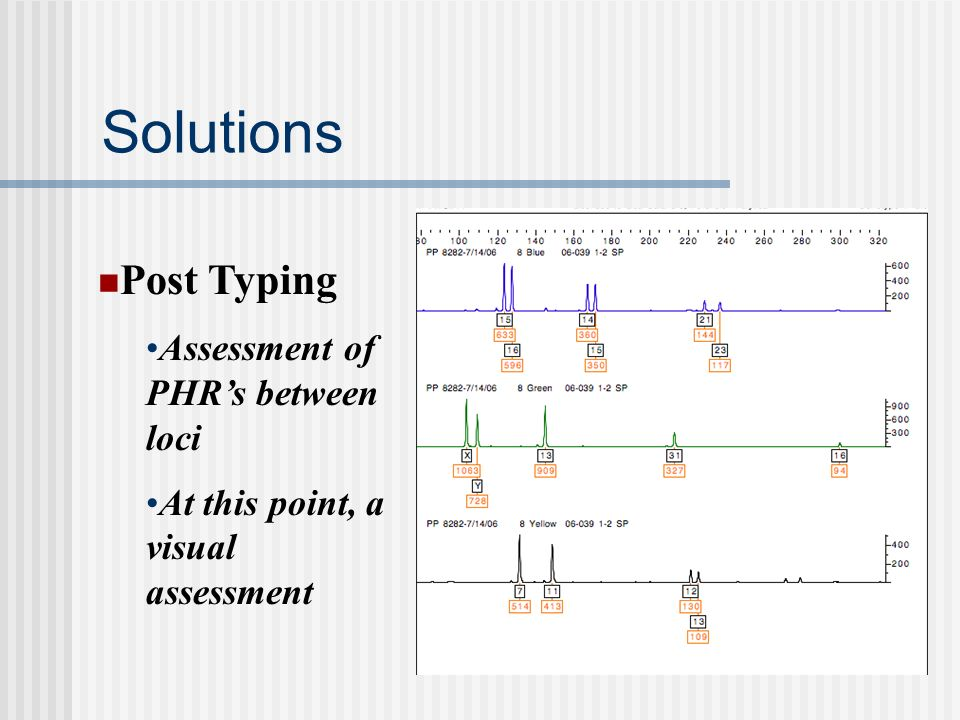 Solutions Post Typing Assessment of PHR's between loci