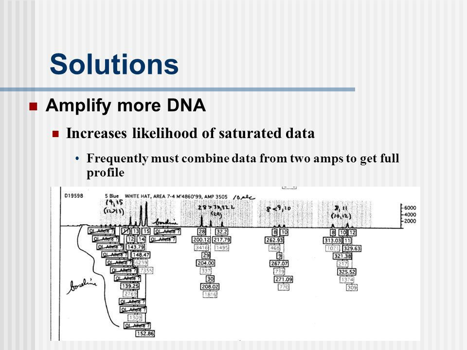 Solutions Amplify more DNA Increases likelihood of saturated data