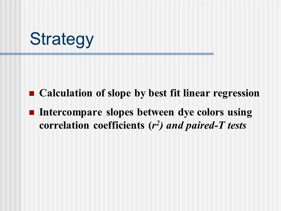 Strategy Calculation of slope by best fit linear regression