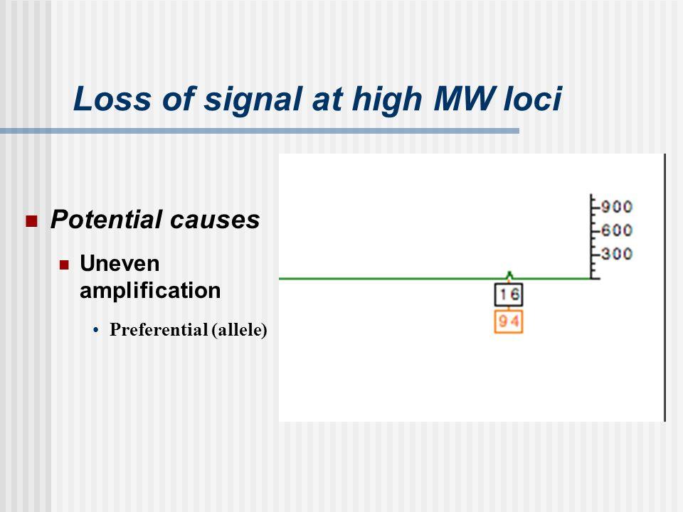 Loss of signal at high MW loci