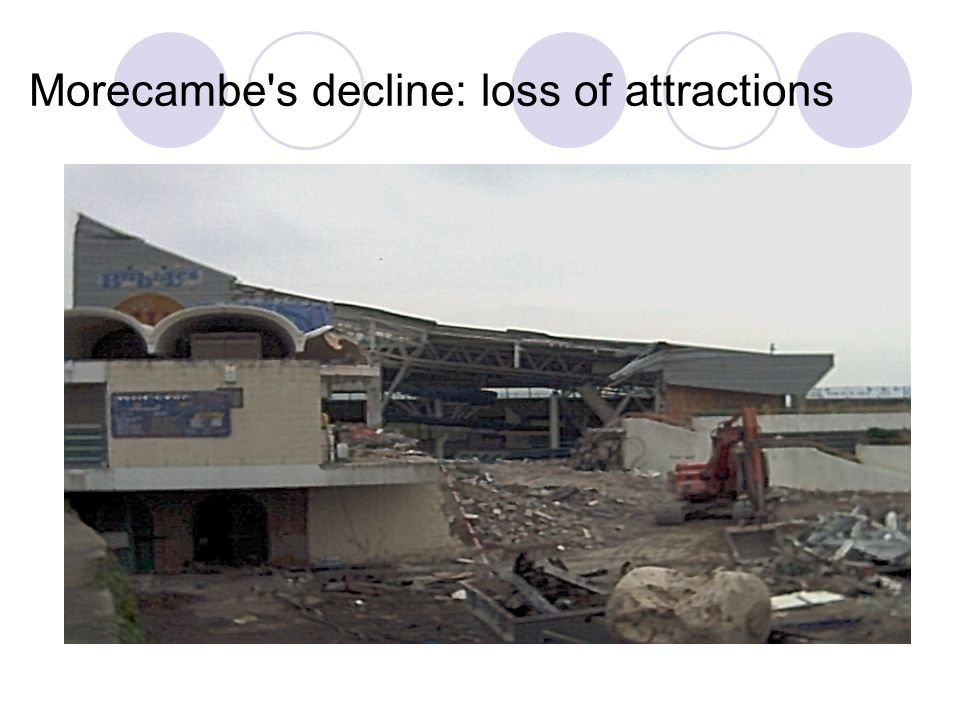 Morecambe s decline: loss of attractions