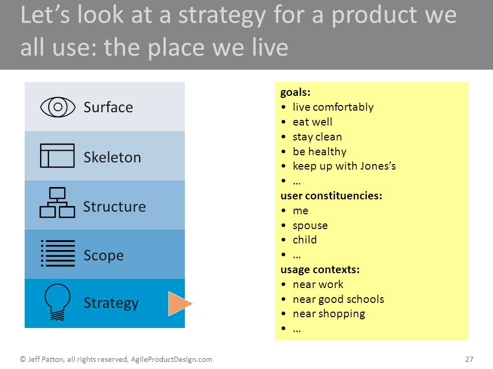 Let's look at a strategy for a product we all use: the place we live