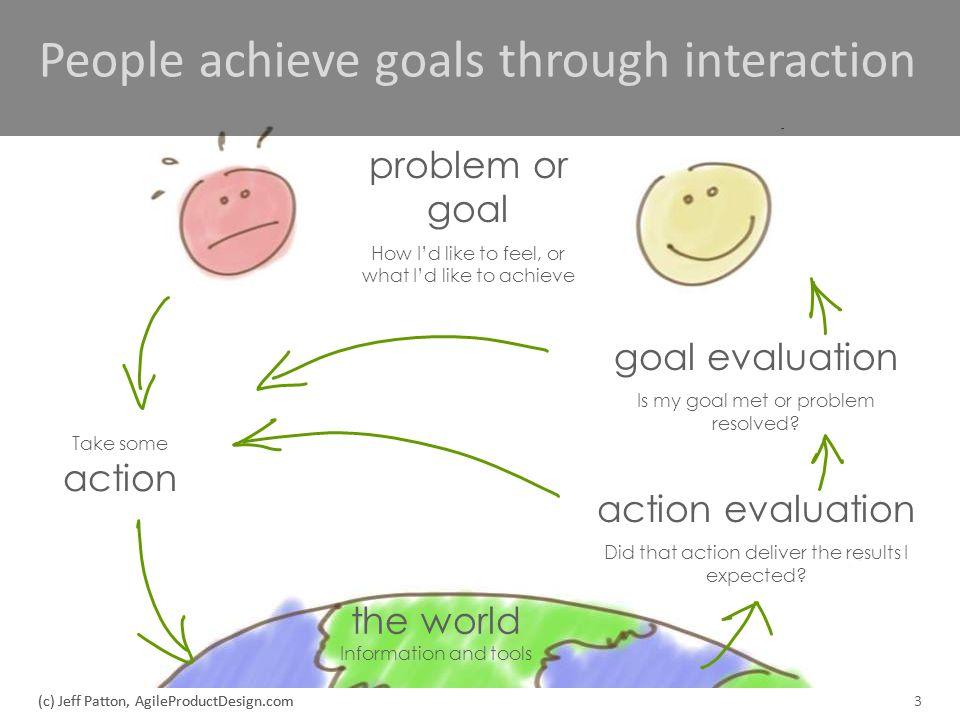 People achieve goals through interaction