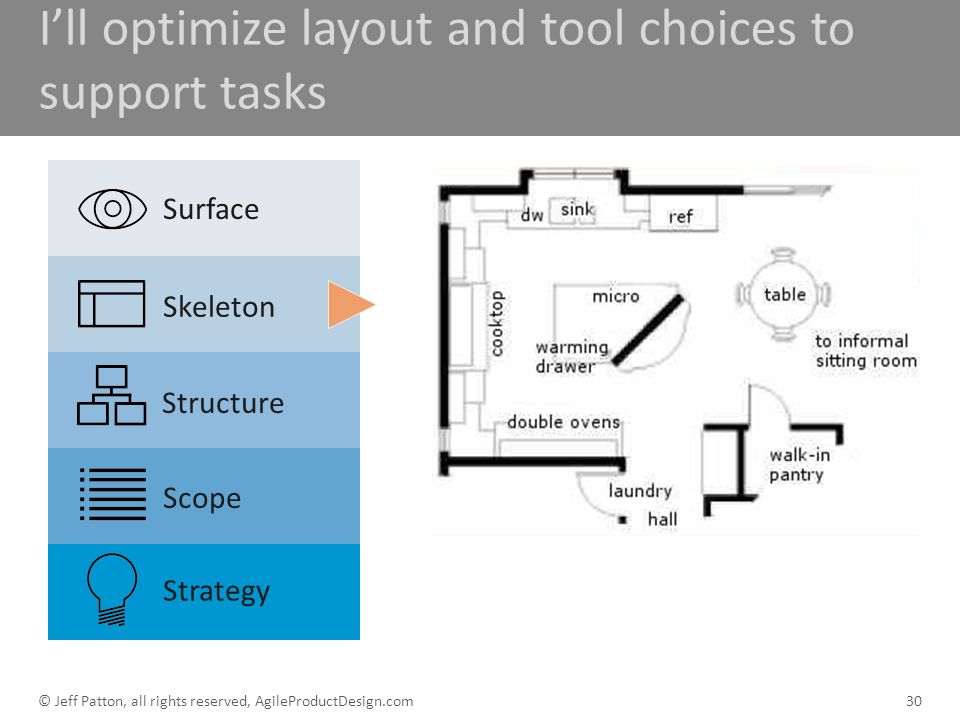 I'll optimize layout and tool choices to support tasks