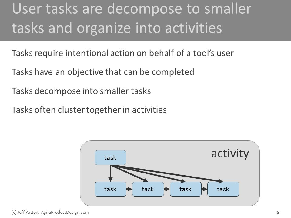 User tasks are decompose to smaller tasks and organize into activities