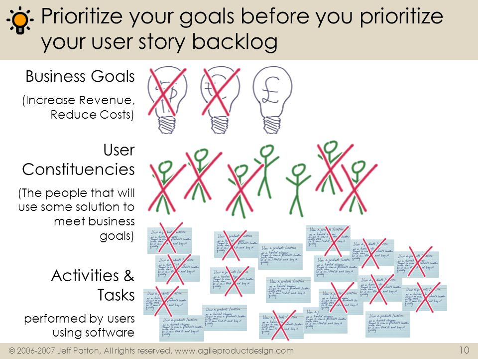 Prioritize your goals before you prioritize your user story backlog
