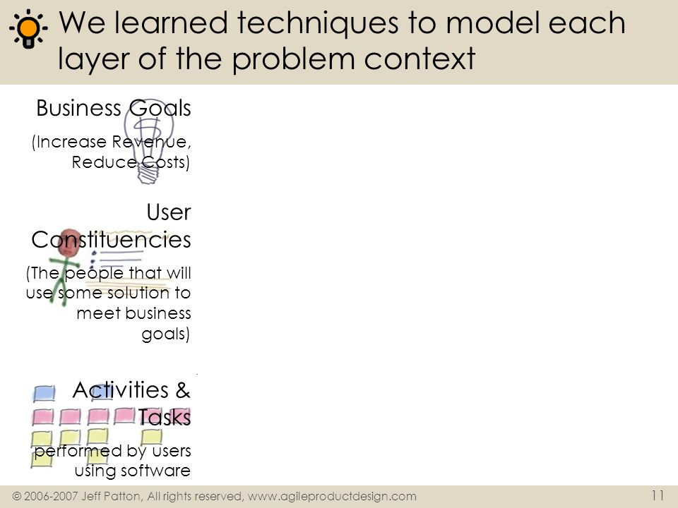 We learned techniques to model each layer of the problem context