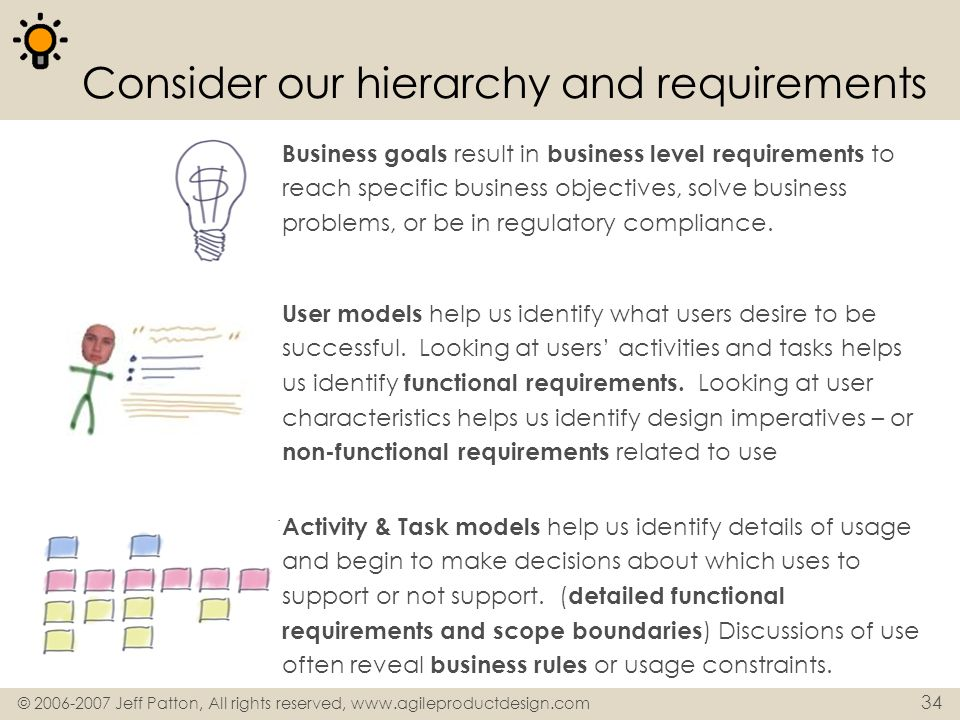 Consider our hierarchy and requirements