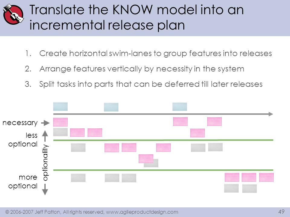 Translate the KNOW model into an incremental release plan
