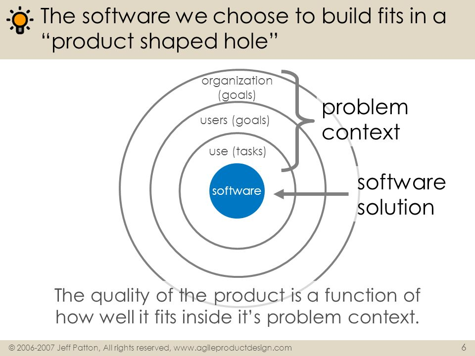 The software we choose to build fits in a product shaped hole