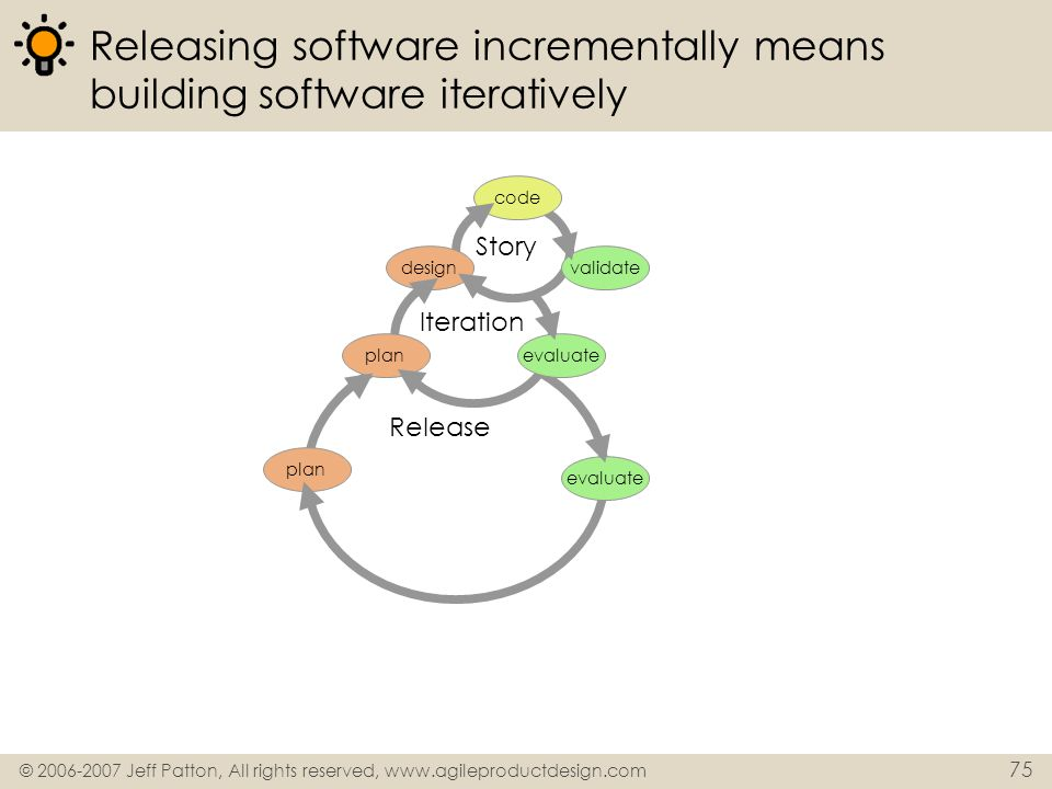 Releasing software incrementally means building software iteratively