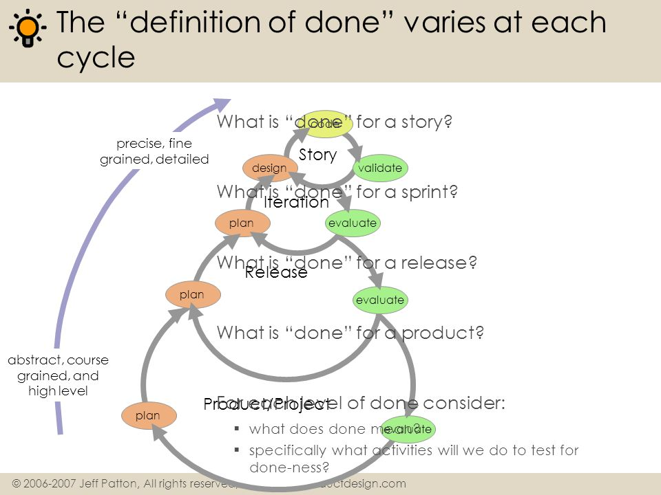 The definition of done varies at each cycle