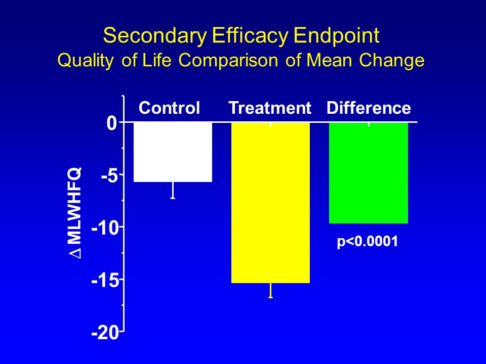 Secondary Efficacy Endpoint