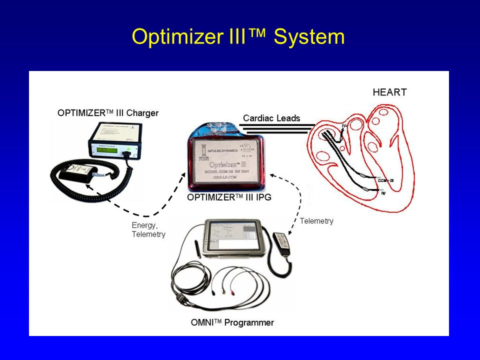 Optimizer III™ System