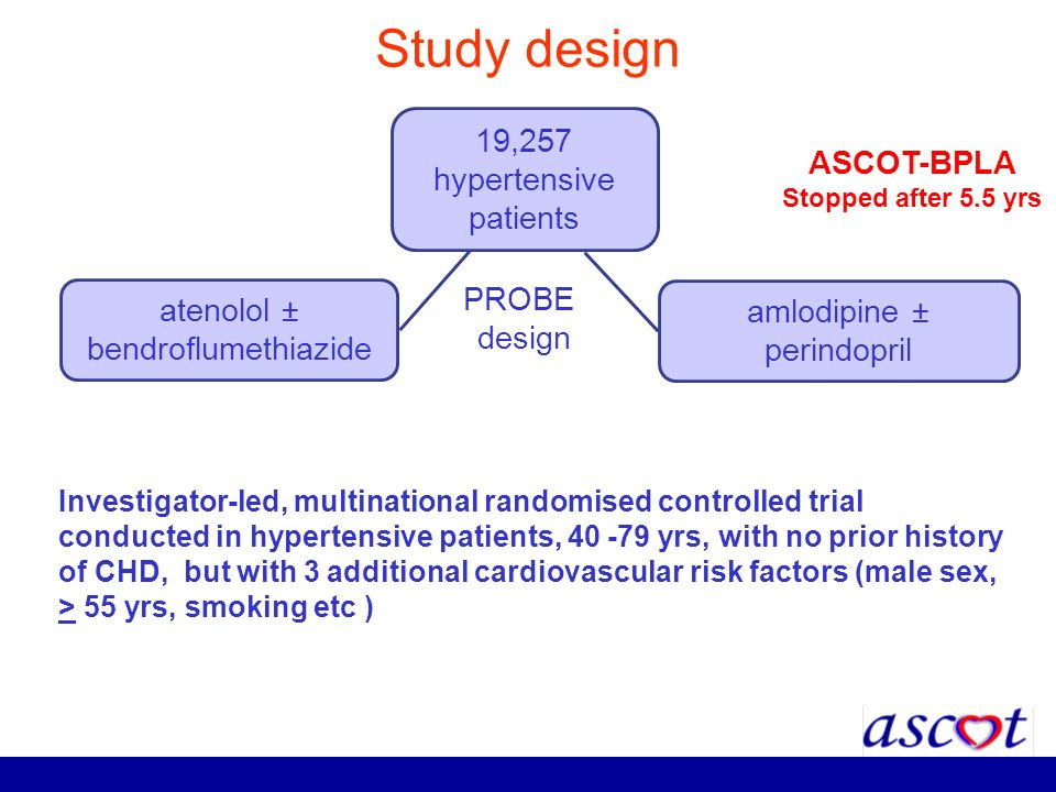 Study design 19,257 hypertensive patients ASCOT-BPLA