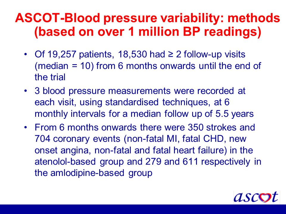 ASCOT-Blood pressure variability: methods (based on over 1 million BP readings)