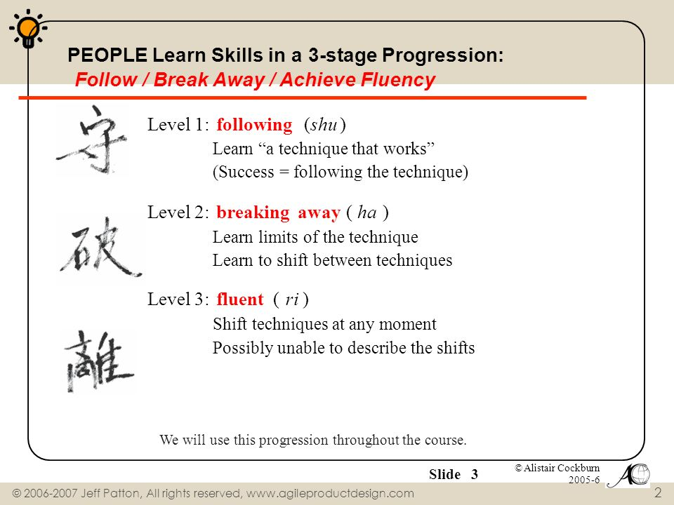 PEOPLE Learn Skills in a 3-stage Progression:
