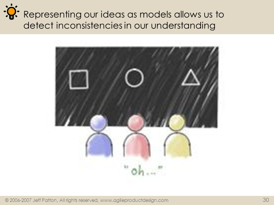 Representing our ideas as models allows us to detect inconsistencies in our understanding