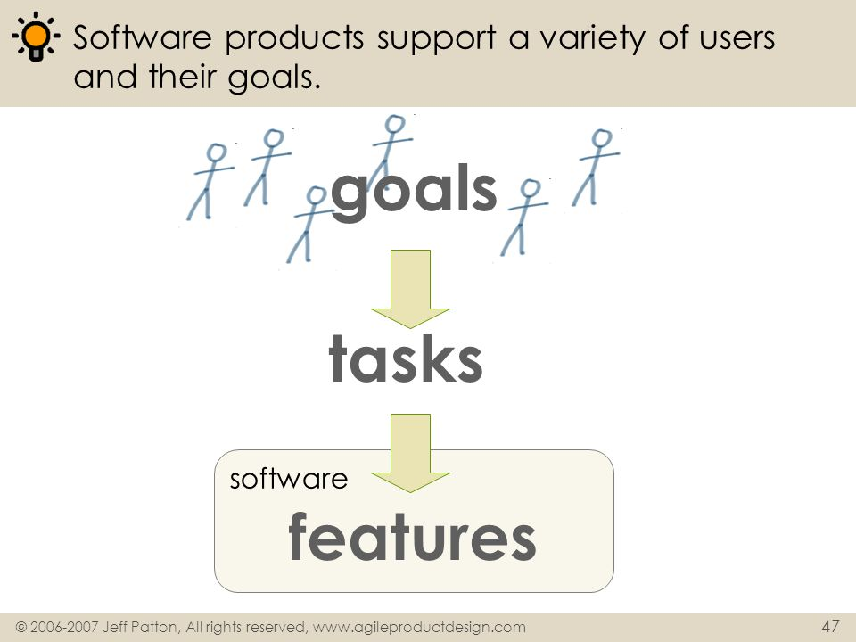 Software products support a variety of users and their goals.
